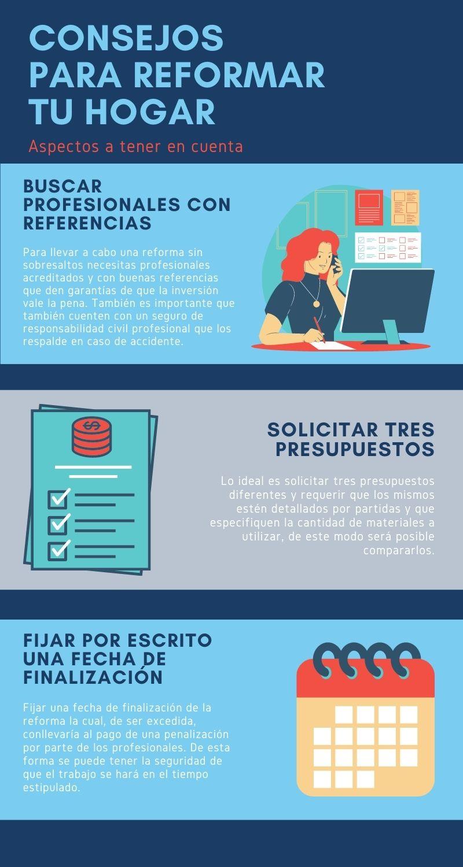 Consejos para reformar tu hogar infografía