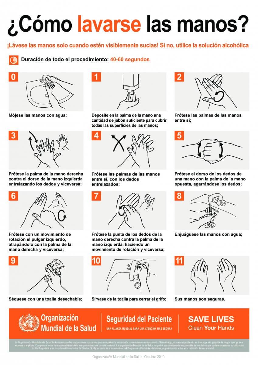 Cómo lavarse manos OMS