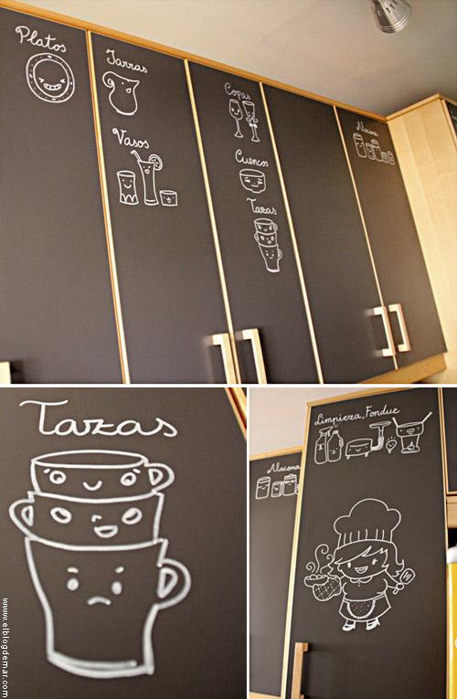 Personalizar los muebles de la cocina